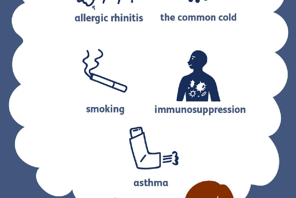 a sinusitis parazitákat okoz