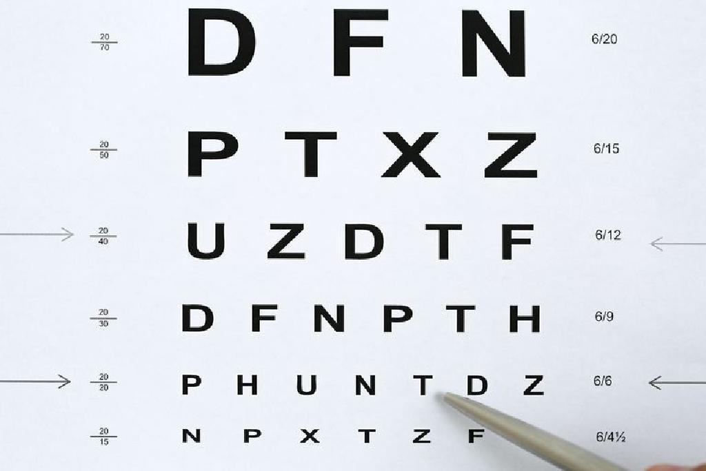 litere grafice de testare a viziunii